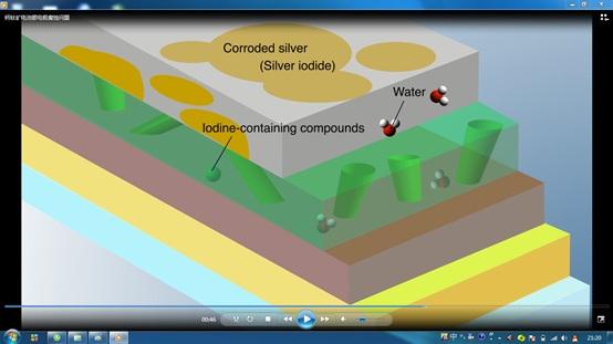 钙钛矿太阳能电池银腐蚀的途径